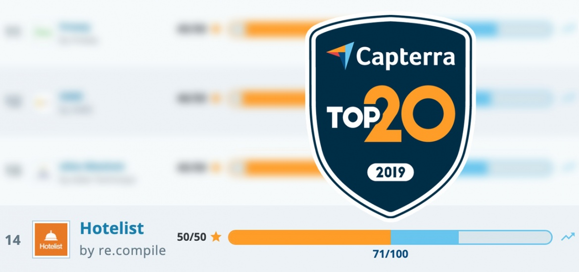 Hotelist Blog - Capterra top 20